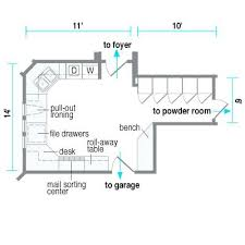 mail floorplan. Laundry Room Floor Plan Stylish Design 1 Plans For Utility Rooms Best Ideas About Layouts On Mudroom Mail Floorplan O