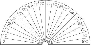 Dowsing Chart For Lottery Dowsing Chart 20 Pieces Percentage Pendulum Board Tarot