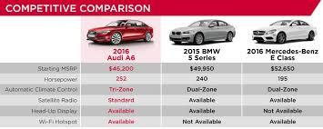 Compare The 2016 Audi A6 Pa Audi Sales Near Lancaster
