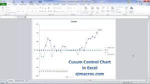 Cusum Chart 2019