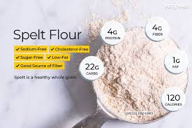 Celiac Disease Diet Chart In Urdu Spelt Flour Nutrition Facts Calories Carbs And Health