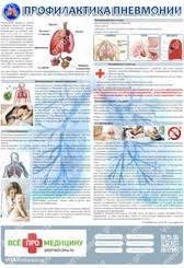 Реферат Пневмония Реферат по профилактике пневмонии