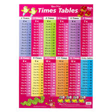Gillian Miles Times Tables And Multiplication Wall Chart Pink