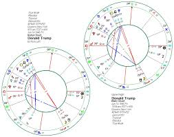 Donald Trumps Birth Time Mystery Kepler Astrological