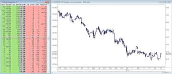 Курс валютного опциона