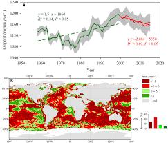 Vapor Pressure Deficit Chart Increased Atmospheric Vapor Pressure Deficit Reduces Global