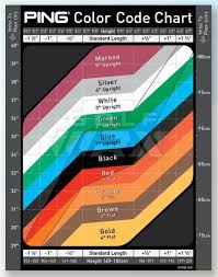 Ping Color Dot System Chart New Ping Fitting Chart Golfwrx