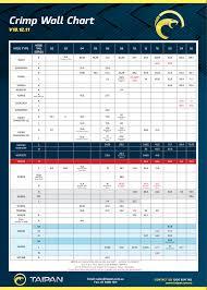 Taipan Crimp Chart