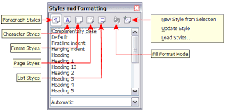 Style Format The Styles And Formatting Window Apache Openoffice Wiki