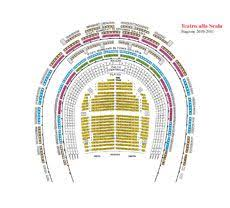 La Scala Seating Chart Seating Plan And Plan Of The Boxes Teatro Alla Scala In