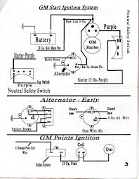 ez car wiring diagram wire diagrams for cars wire wiring diagrams ez wiring harness diagram ez image wiring diagram ez wiring alternator diagram ez automotive wiring diagram