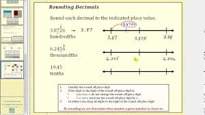 Rounding Rules Chart Round Decimals Using A Number Line And Formal Rules