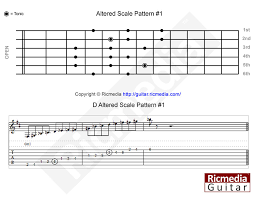 Guitar Note Scale Chart Altered Scale Ricmedia Guitar