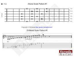 Altered Scale Ricmedia Guitar