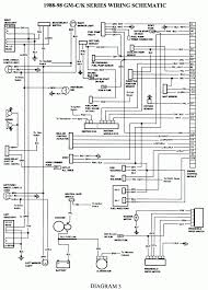 gmc yukon stereo wiring diagram with example 5150 linkinx com Yukon Wiring Diagram medium size of gmc gmc yukon stereo wiring diagram with basic images gmc yukon stereo wiring yukon wiring diagram for air damper