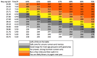 Ftp Chart By Age Cycling Ftp Chart