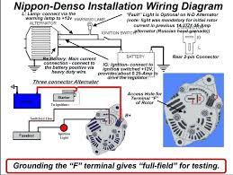 external regulator alternator wiring diagram image pressauto net in external regulator alternator wiring diagram alternator wiring diagram external regulator gm download internal with