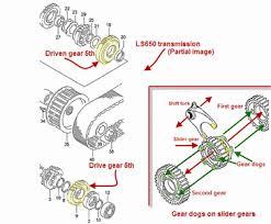 wiring diagram for suzuki savage 650 wiring diagram solved suzuki savage 650 ls 4 gears found not 5 fixyasuzuki savage 650 ls 4 gears