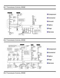 5r55e transmission wiring diagram wiring diagram services \u2022 automatic gearbox wiring diagram automatic transmission diagram 5r55e transmission wiring diagram rh airamericansamoa com
