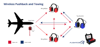 ways wireless headsets help ground support crews flightcom wireless pushback diagram