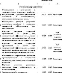 Календарный план прохождения практики бухгалтера образец  Дневник содержит календарный план прохождения преддипломной практики по неделям на предприятии ООО Газпром трансгаз Самара а также отзыв руководителя