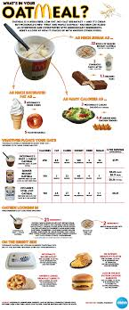 mcdonald s oatmeal facts