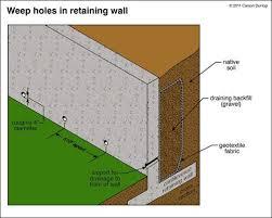 concrete wall repair poured concrete
