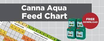 Canna Nutrients Feeding Chart Canna Aqua Feed Chart Growell Hydroponics