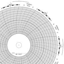 Mercury Chart Recorders Br 5027 Bristol Circular Chart