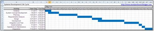 Gantt Chart Excel Conditional Formatting Excel Professor Gantt Chart With Conditional Formatting Easy