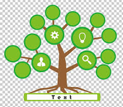 Mind Map Tree Template Png Clipart Analysis Vector