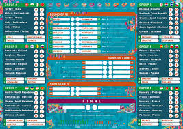 Jun 17, 2021 · led by romelu lukaku with three goals, the belgians will take on the reigning uefa euro champs portugal in their round of 16 game. Free Euro 2020 Printable Wallchart