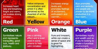 Colors Of Mood