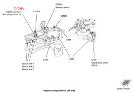 ford contour fuse box diagram manual repair wiring and ford explorer windshield washer