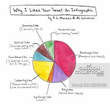 Pie Chart Cartoons And Comics Funny Pictures From Cartoonstock