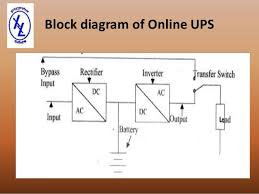 block diagram online block image wiring diagram draw block diagram online the wiring diagram on block diagram online