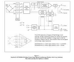 scm5b38 03 bridge strain gage signal conditioner
