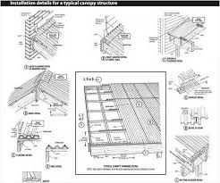 how do you install corrugated metal roofing comfortable installing