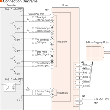 item cmd2112p microstep driver 24 vdc on oriental motor pcj cmd2120pd jpg · driver dimensions · connection diagram