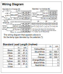 philips advance ballast wiring diagram for fluorescent ballast Honeywell T651a2028 Wiring Diagram philips advance icn4s5490c2lsg ballast philips advance icn4s5490c2lsg ballast philips advance ballast wiring diagram for philips advance ballast wiring