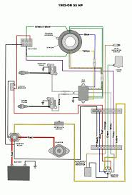 outstanding oshkosh wiring diagram ideas best image engine honda outboard wiring color code at 2002 Suzuki D15 Outboard Wiring Diagram