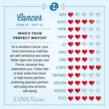 Paradigmatic Scorpio And Libra Compatibility Chart Aries And