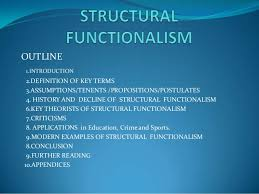 functionalist view on education essay introduction  functionalist view on education essay introduction intentionalist vs functionalist essay edu essay