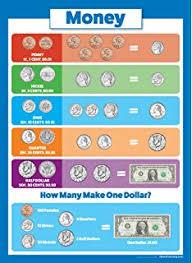 Amazon Com Trend Enterprises Inc Money Learning Chart 17