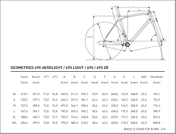Look 695 Geometry Chart 2015 Look 695 Light Frame White Brilliant Red