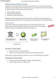 payroll csv funding via the portal regardless of the allocation method the hsa reserve