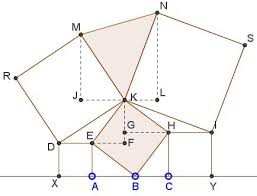 triangles squares and areas from temple geometry