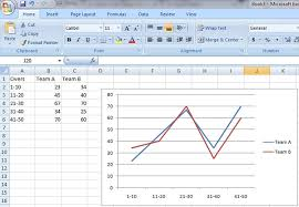Cricket Score Chart Format How To Make A Excel Graph