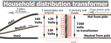 engineering photosvideos and articels search engine three phase three phase transformer pdf at Power Transformer Wiring Diagram