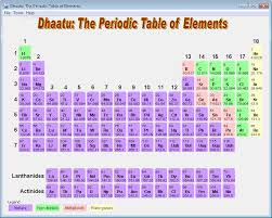 Dhaatu: The Periodic Table of Elements Download